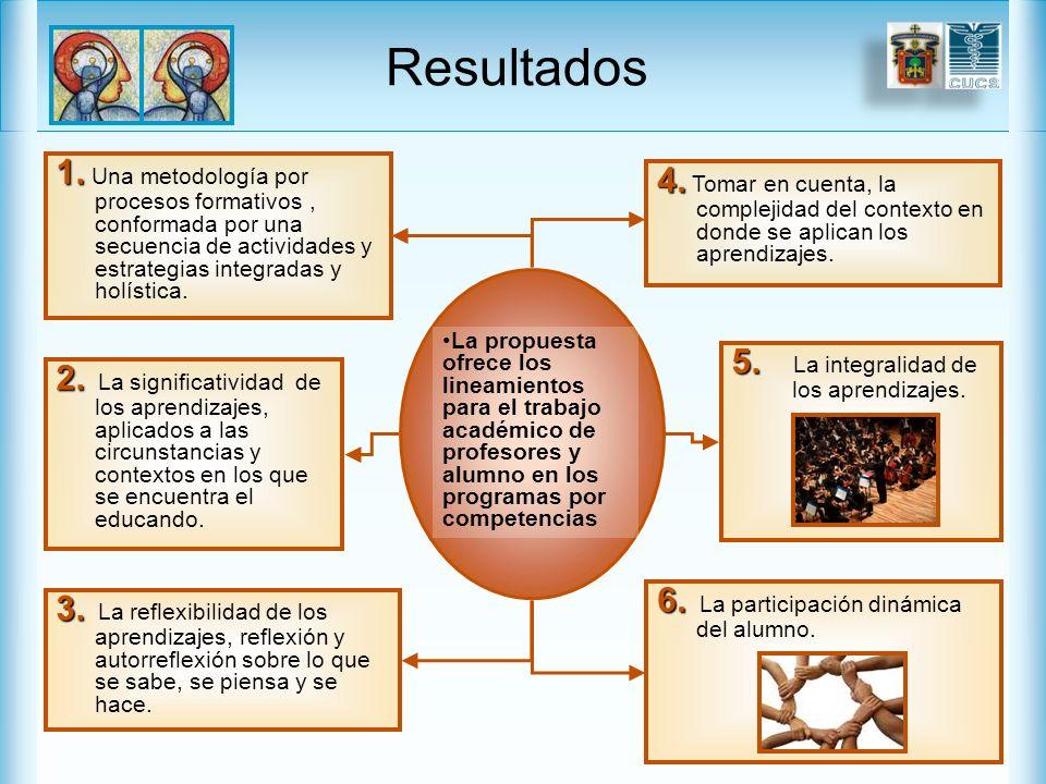 Resultados 1. Una metodología por procesos formativos , conformada por una secuencia de actividades y estrategias integradas y holística.
