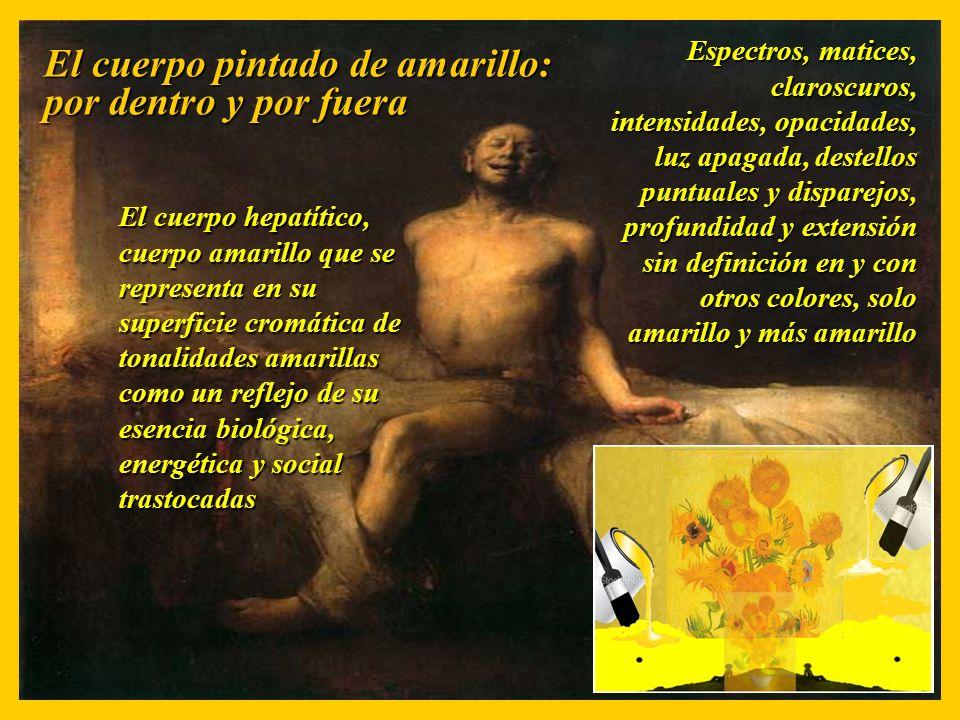 El cuerpo pintado de amarillo: por dentro y por fuera