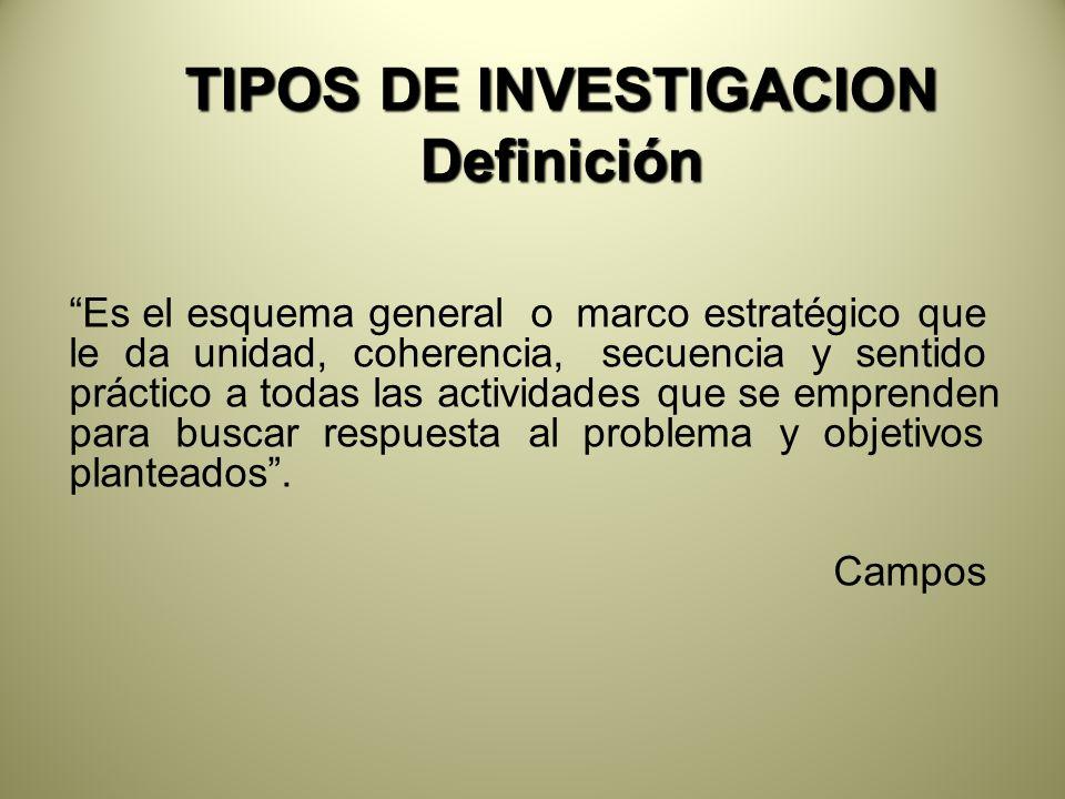 TIPOS DE INVESTIGACION Definición