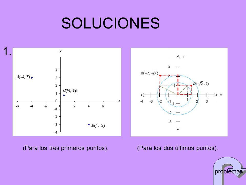 SOLUCIONES 1. (Para los tres primeros puntos).