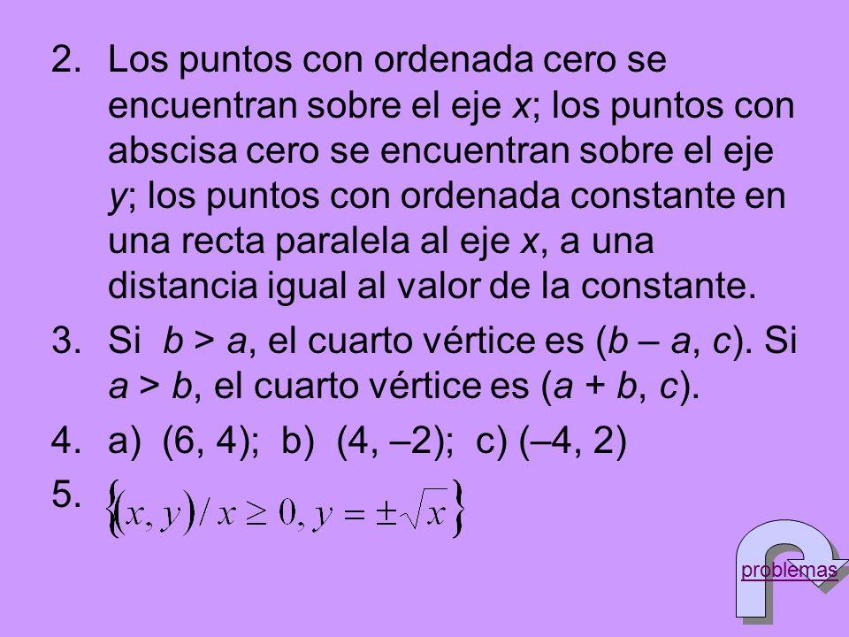 Los puntos con ordenada cero se encuentran sobre el eje x; los puntos con abscisa cero se encuentran sobre el eje y; los puntos con ordenada constante en una recta paralela al eje x, a una distancia igual al valor de la constante.