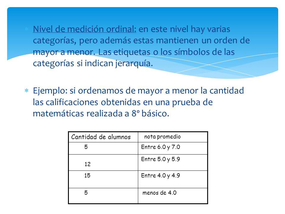 Nivel de medición ordinal: en este nivel hay varias categorías, pero además estas mantienen un orden de mayor a menor. Las etiquetas o los símbolos de las categorías si indican jerarquía.