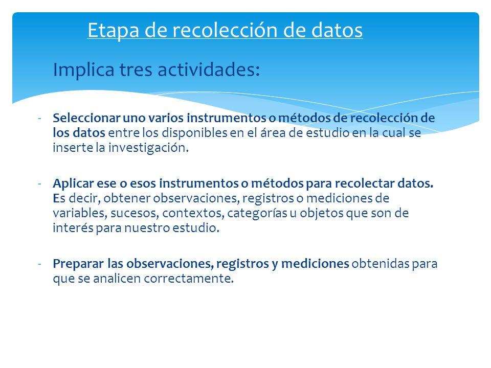 Etapa de recolección de datos