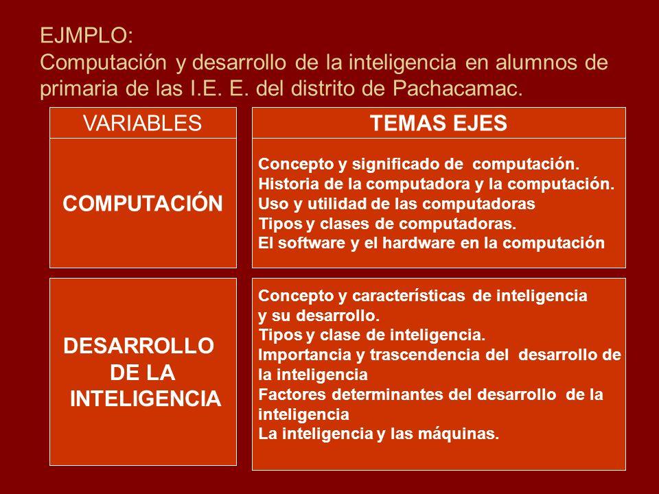 TEMAS EJES COMPUTACIÓN DESARROLLO DE LA INTELIGENCIA