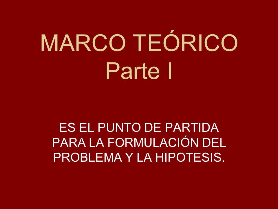 MARCO TEÓRICO Parte I ES EL PUNTO DE PARTIDA PARA LA FORMULACIÓN DEL PROBLEMA Y LA HIPOTESIS.
