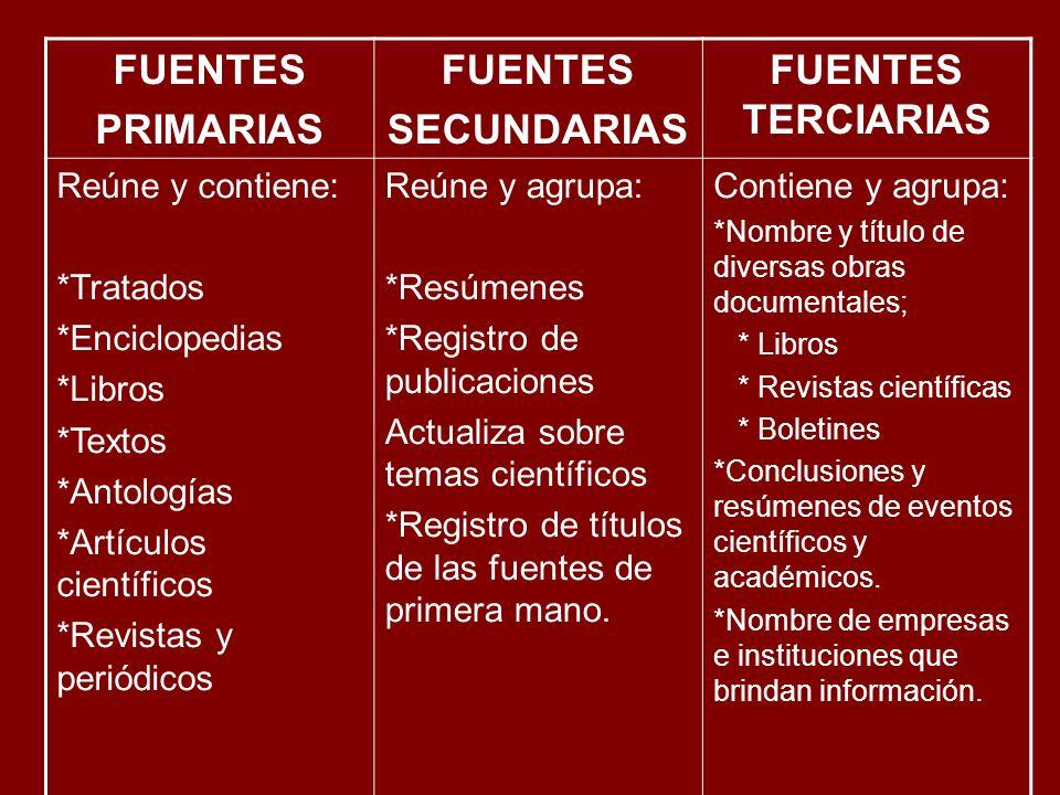 FUENTES PRIMARIAS SECUNDARIAS FUENTES TERCIARIAS