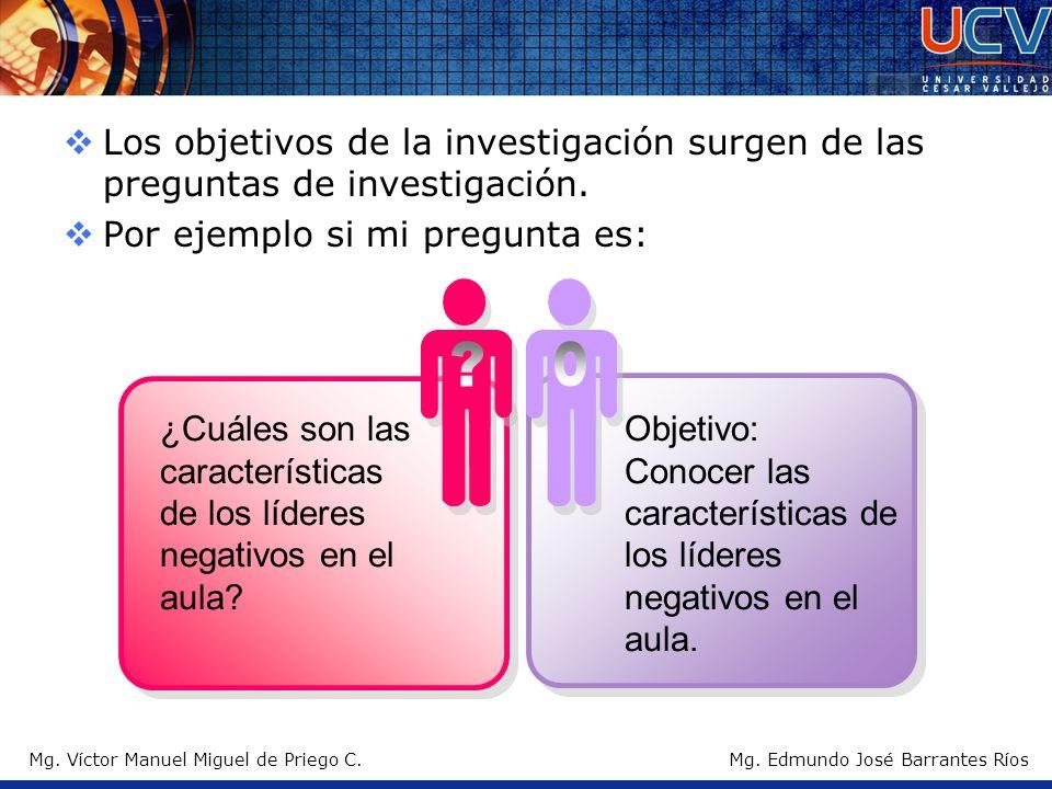 Los objetivos de la investigación surgen de las preguntas de investigación.