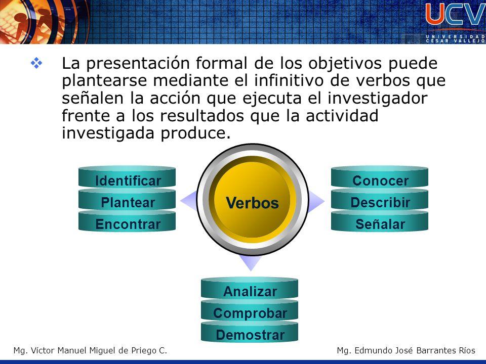La presentación formal de los objetivos puede plantearse mediante el infinitivo de verbos que señalen la acción que ejecuta el investigador frente a los resultados que la actividad investigada produce.