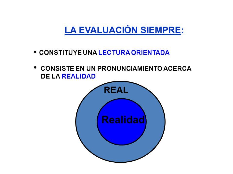 LA EVALUACIÓN SIEMPRE: