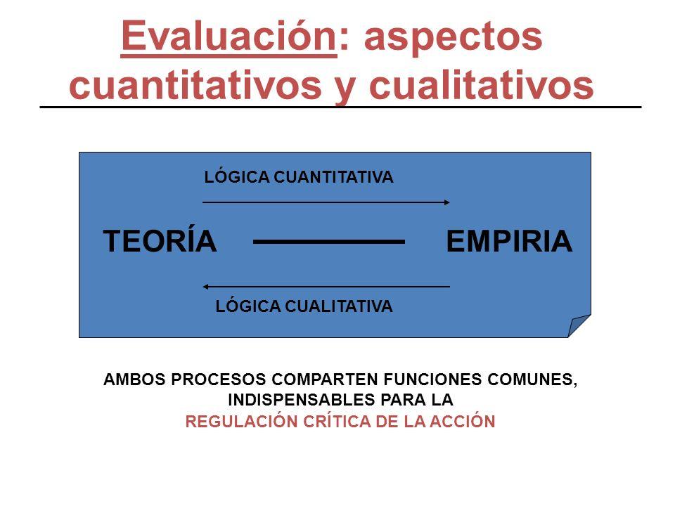 Evaluación: aspectos cuantitativos y cualitativos