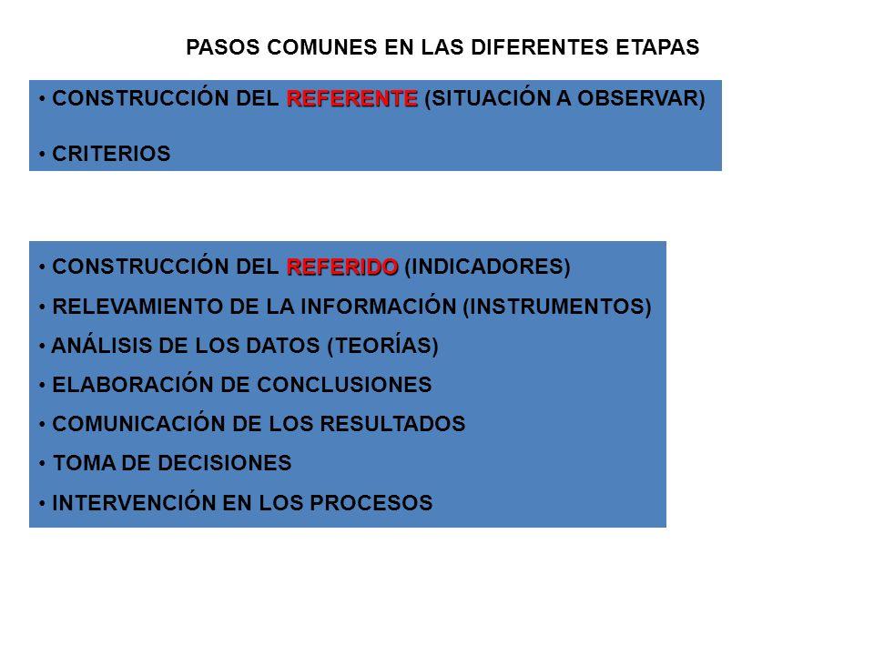 PASOS COMUNES EN LAS DIFERENTES ETAPAS