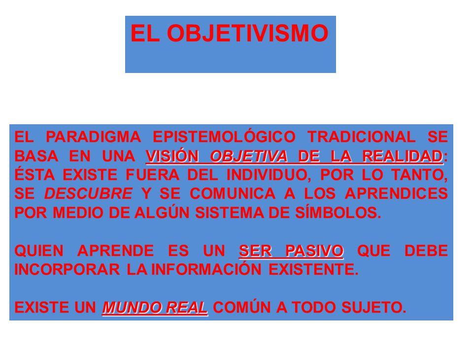EL OBJETIVISMO