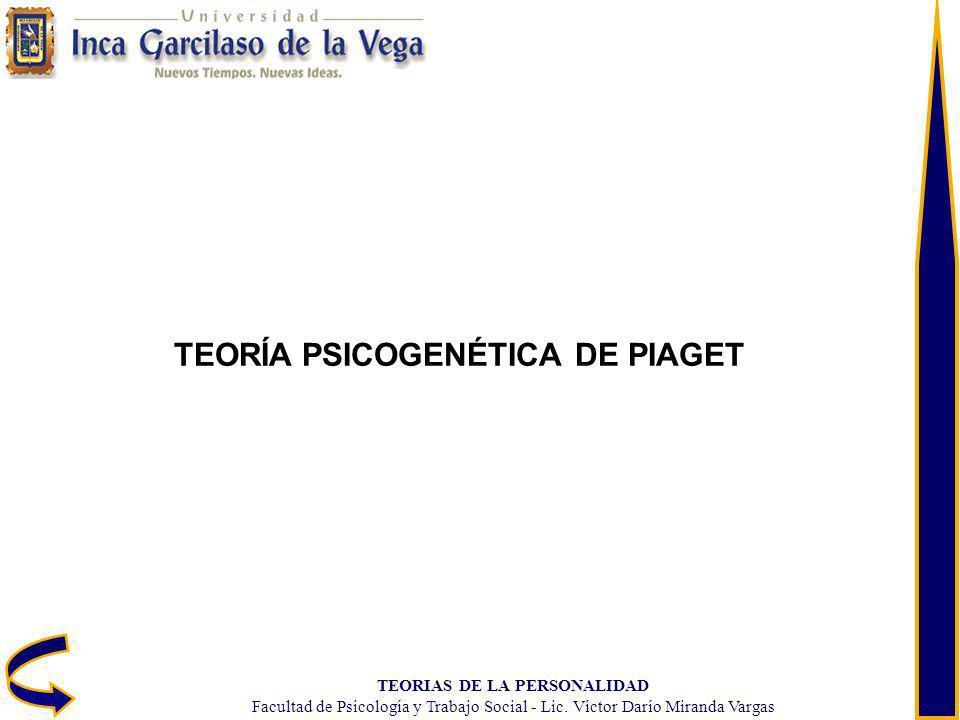 TEORÍA PSICOGENÉTICA DE PIAGET TEORIAS DE LA PERSONALIDAD