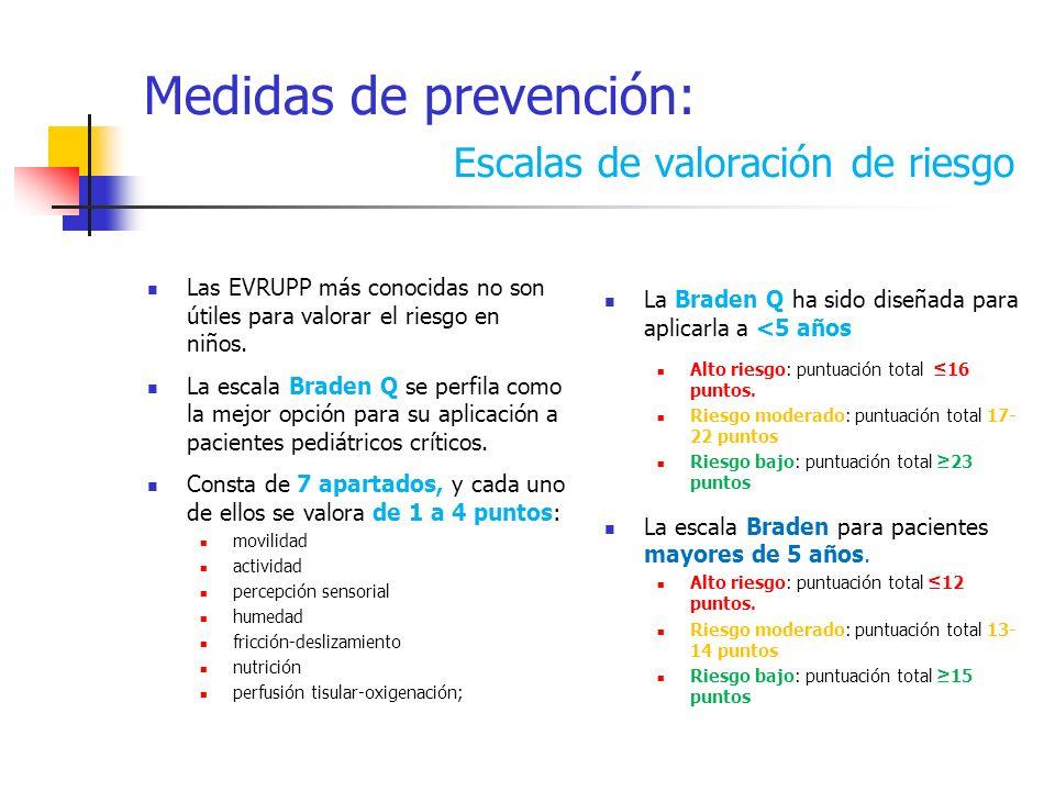 Medidas de prevención: Escalas de valoración de riesgo