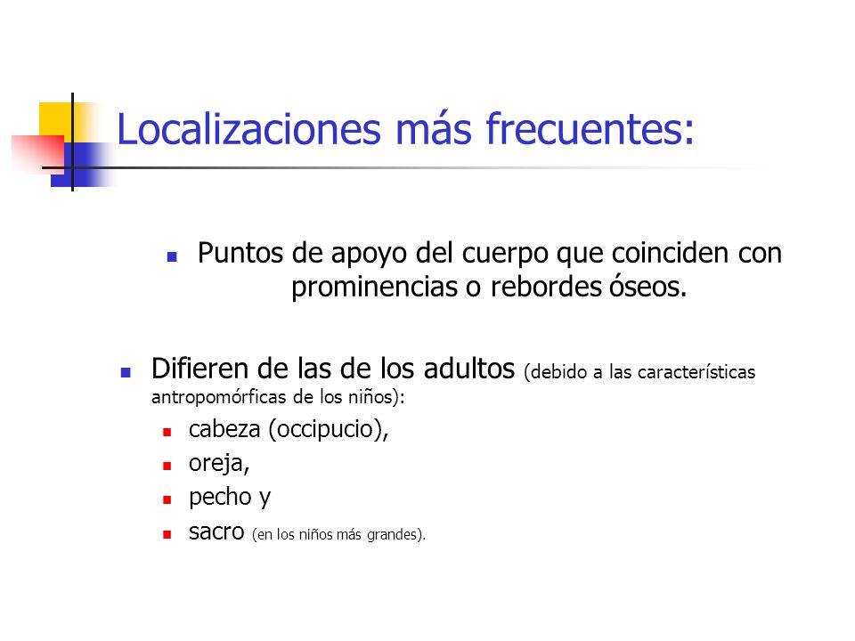 Localizaciones más frecuentes:
