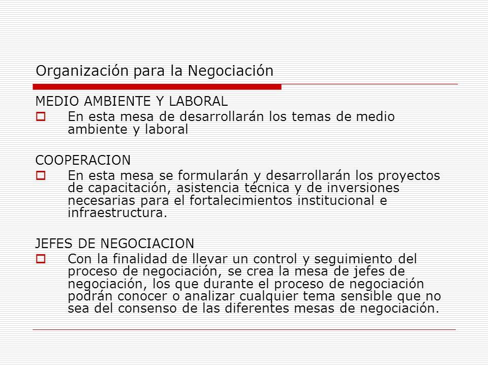 Organización para la Negociación
