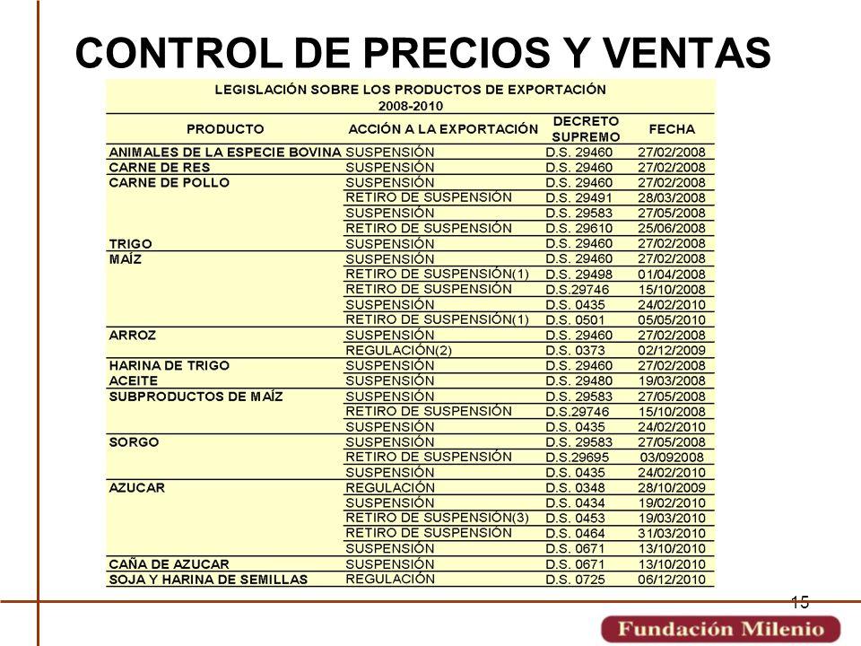 CONTROL DE PRECIOS Y VENTAS