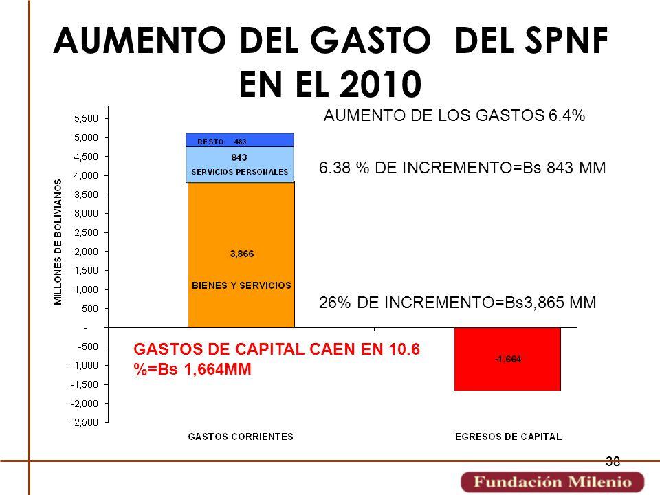 AUMENTO DEL GASTO DEL SPNF EN EL 2010