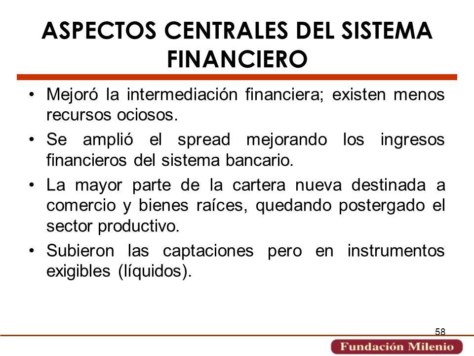 ASPECTOS CENTRALES DEL SISTEMA FINANCIERO