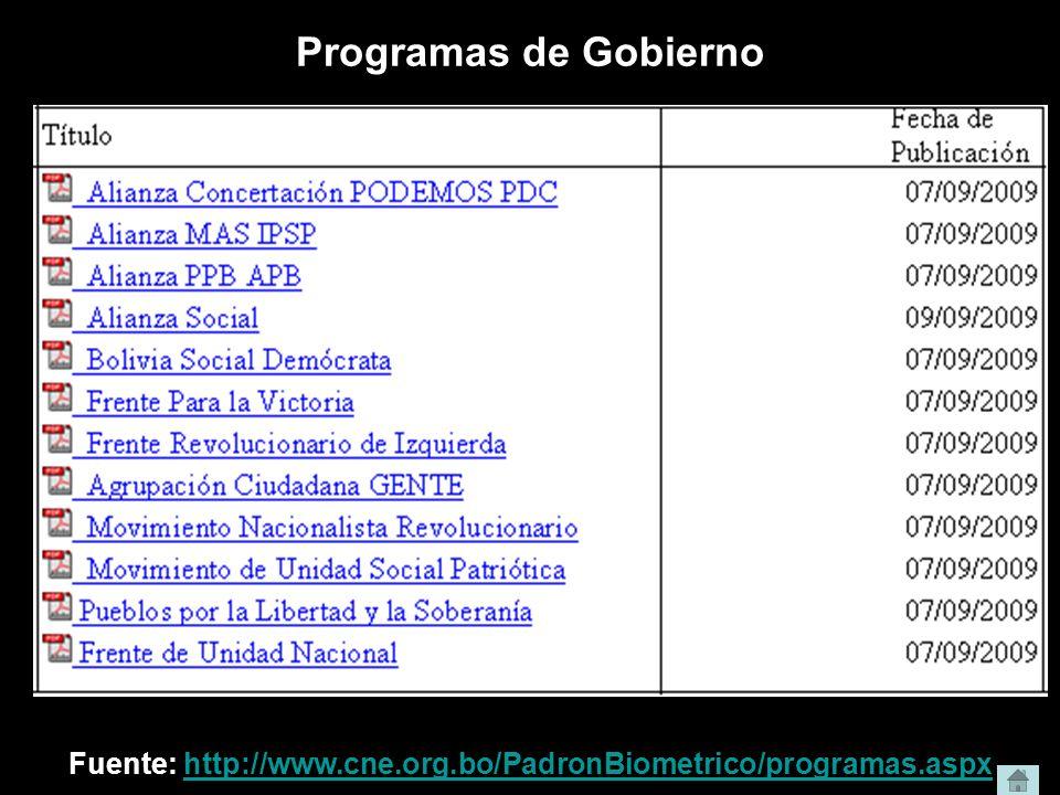 Fuente: http://www.cne.org.bo/PadronBiometrico/programas.aspx