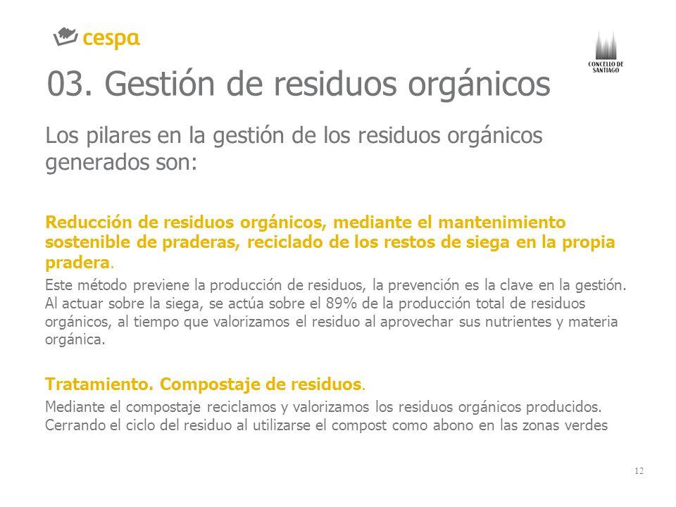 03. Gestión de residuos orgánicos