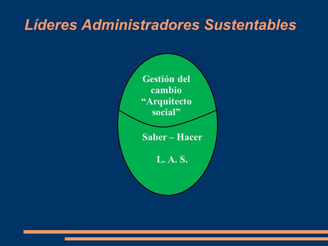 Líderes Administradores Sustentables