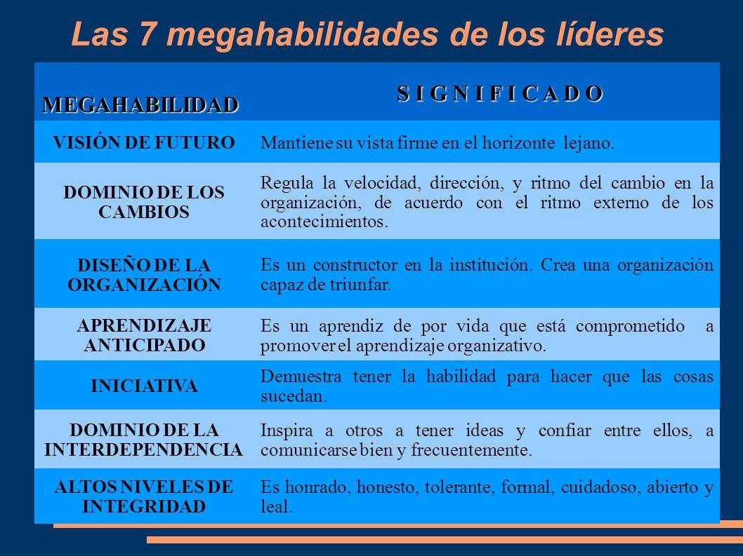 Las 7 megahabilidades de los líderes