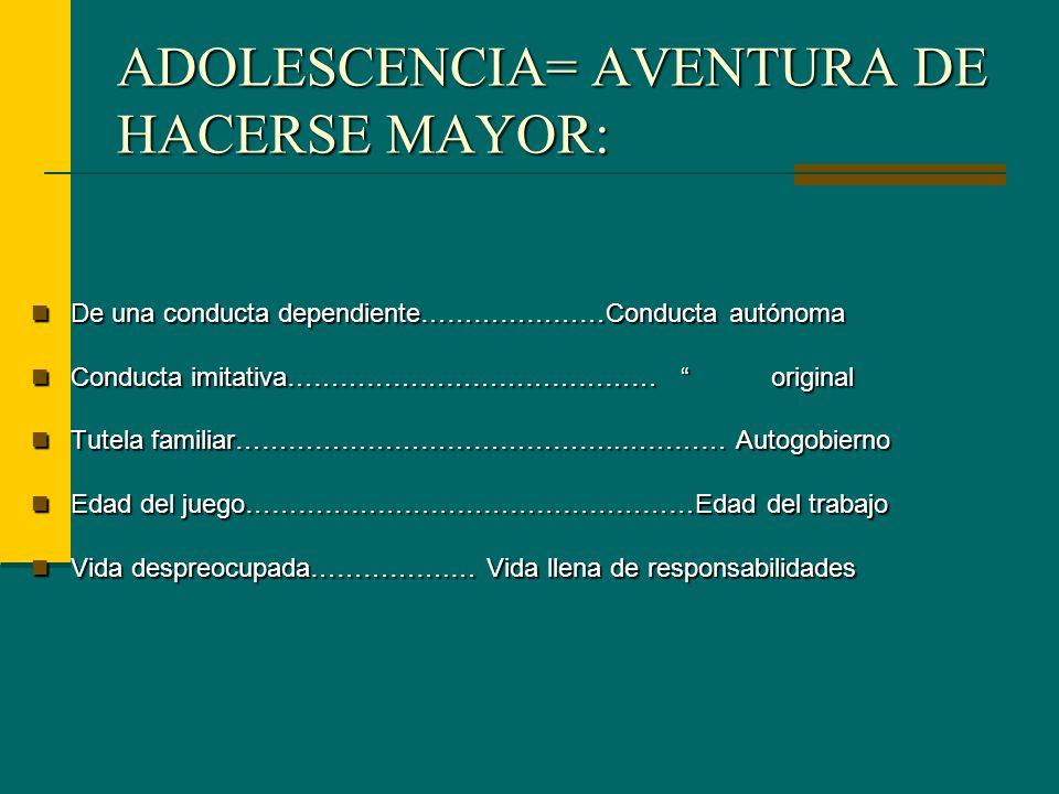 ADOLESCENCIA= AVENTURA DE HACERSE MAYOR: