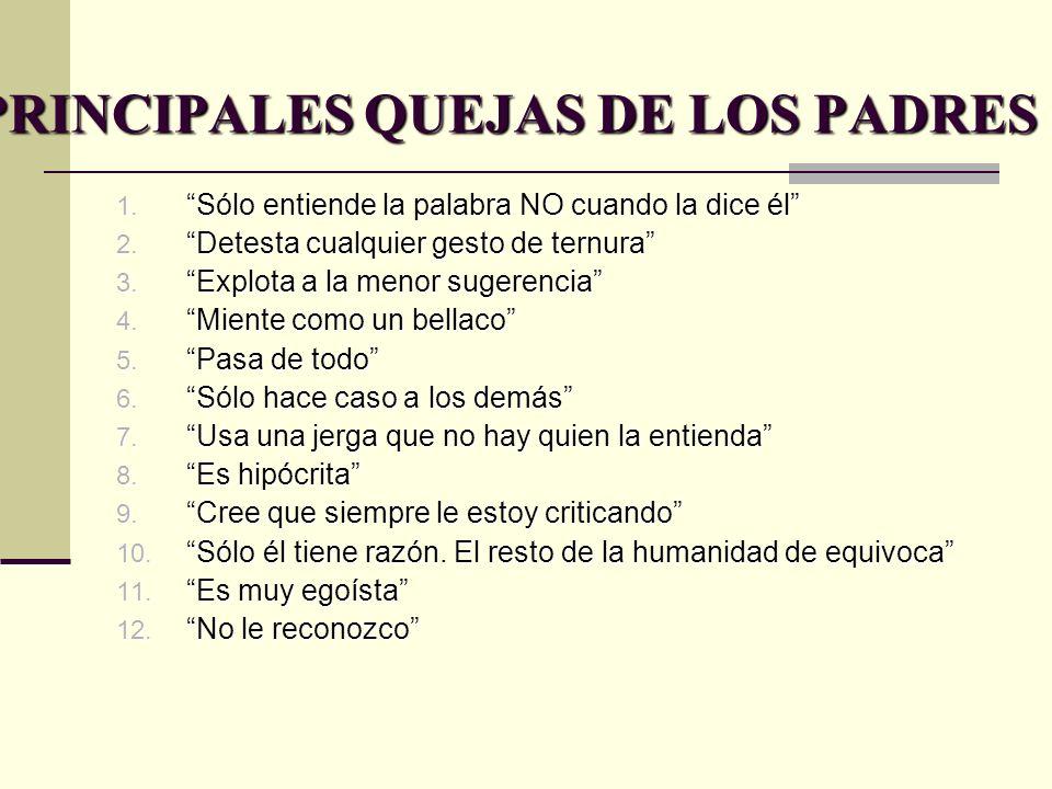 PRINCIPALES QUEJAS DE LOS PADRES