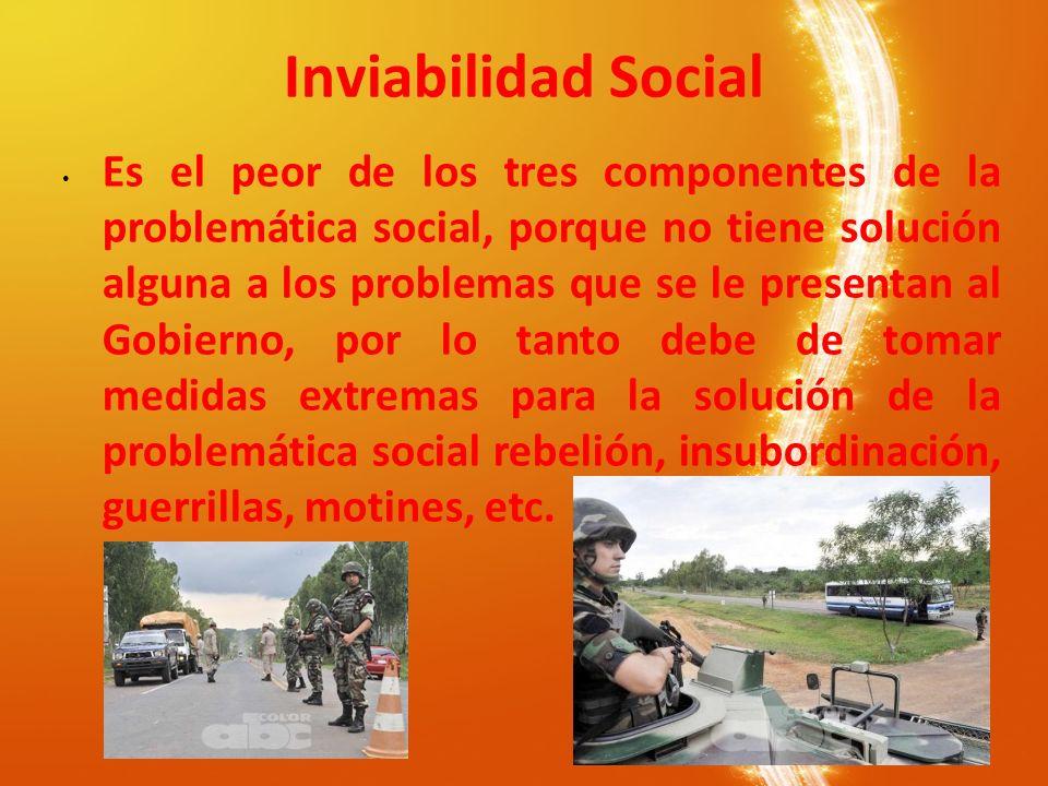 Inviabilidad Social