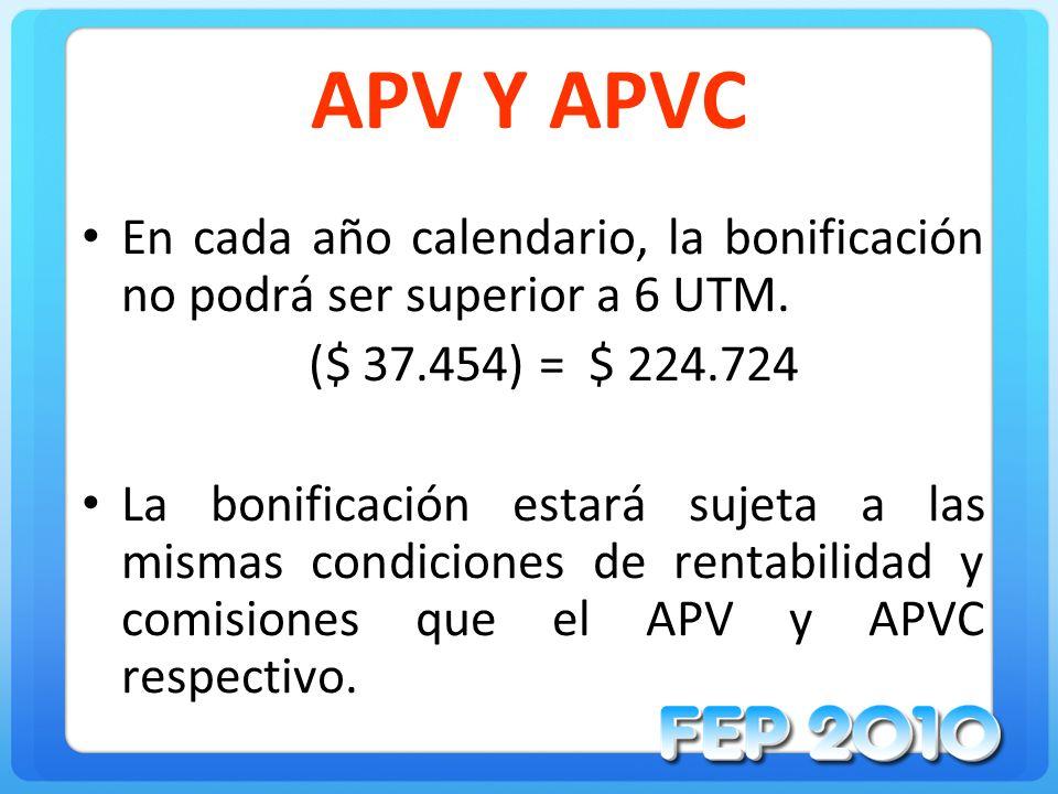 APV Y APVC En cada año calendario, la bonificación no podrá ser superior a 6 UTM. ($ 37.454) = $ 224.724.