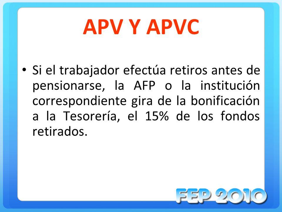 APV Y APVC