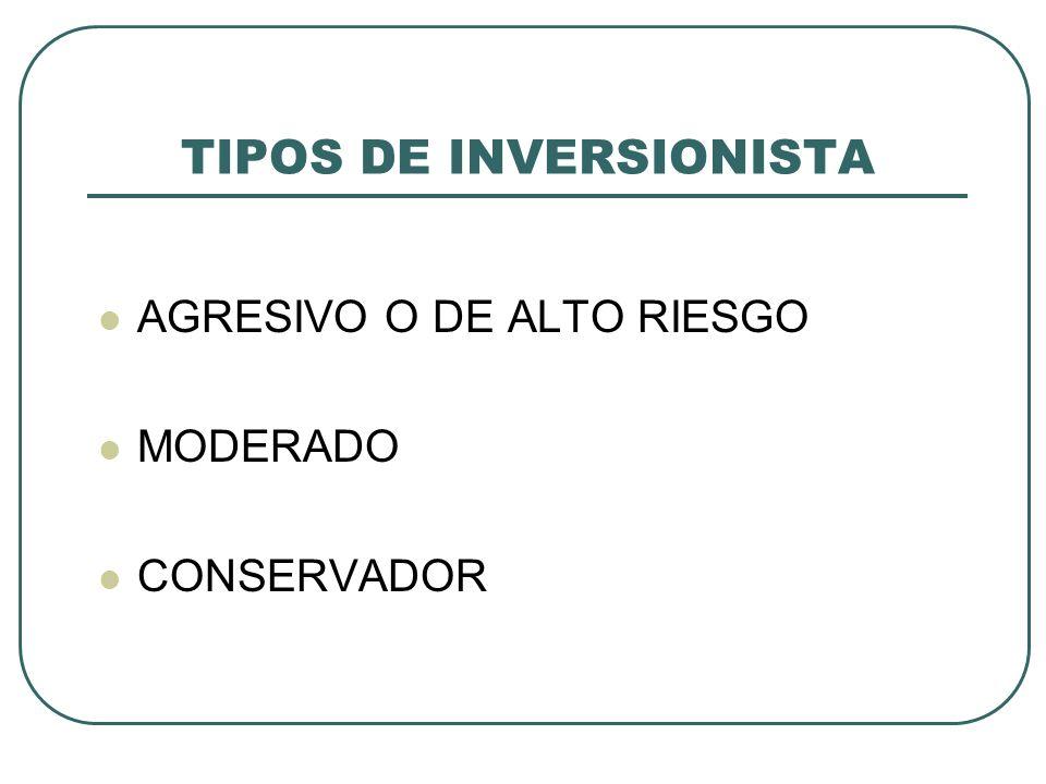 TIPOS DE INVERSIONISTA