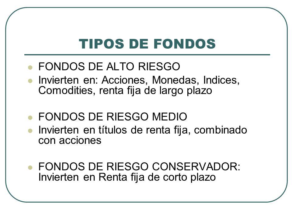 TIPOS DE FONDOS FONDOS DE ALTO RIESGO