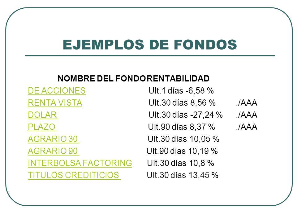 EJEMPLOS DE FONDOS NOMBRE DEL FONDO RENTABILIDAD