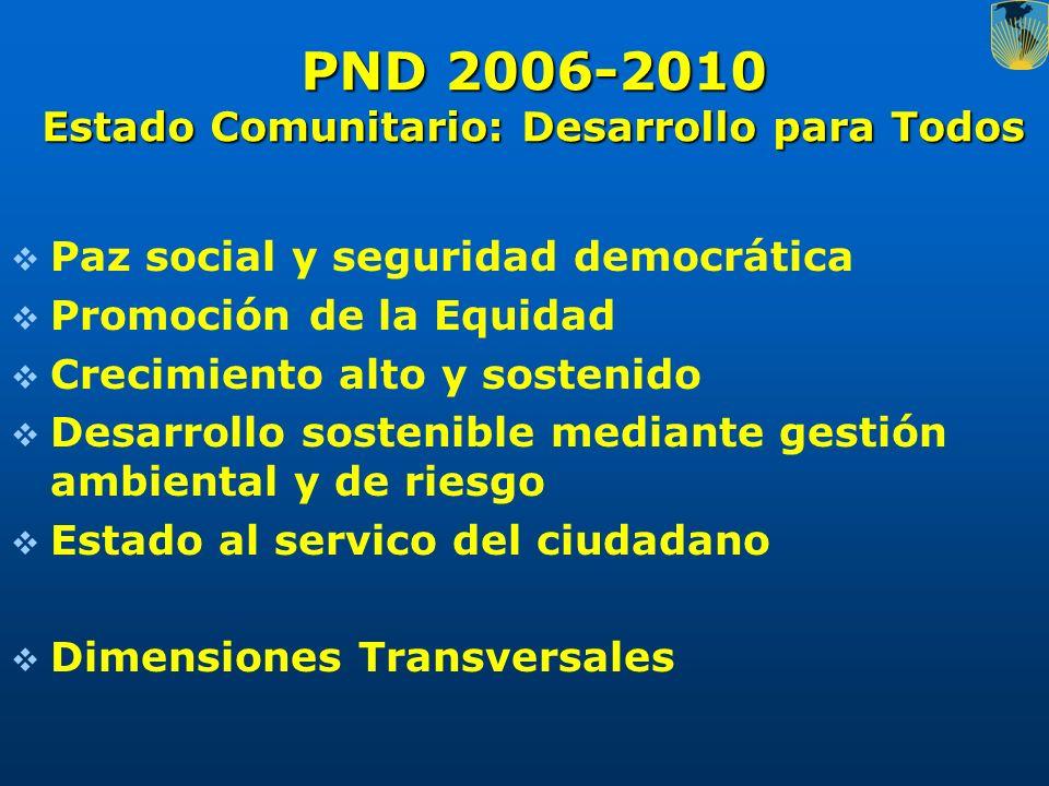 PND 2006-2010 Estado Comunitario: Desarrollo para Todos