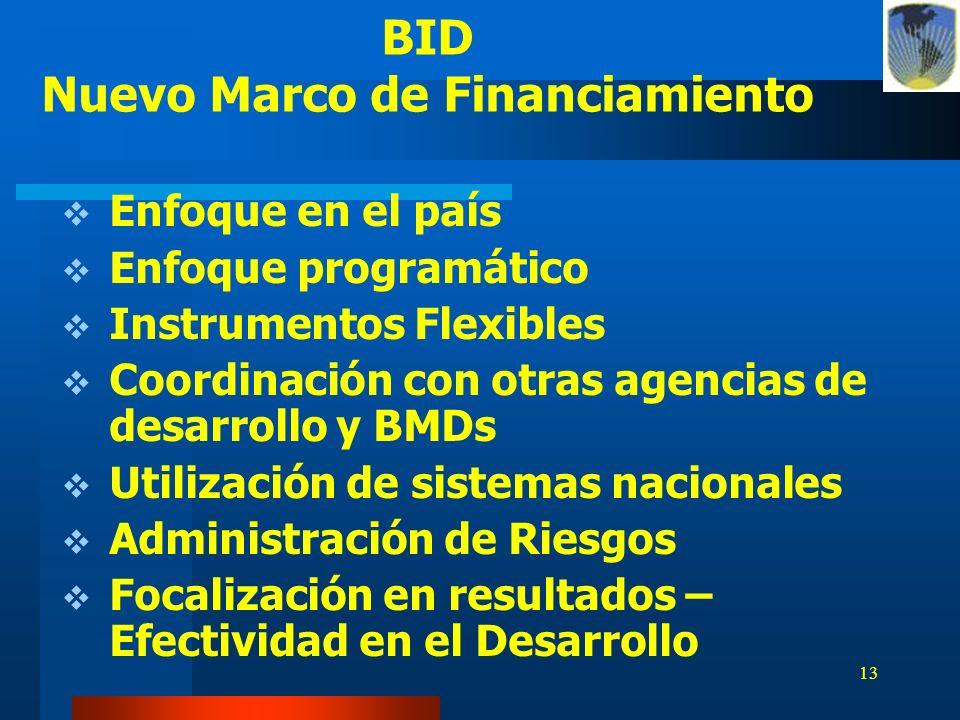 BID Nuevo Marco de Financiamiento