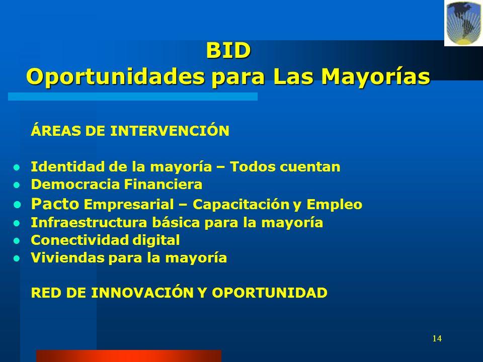 BID Oportunidades para Las Mayorías