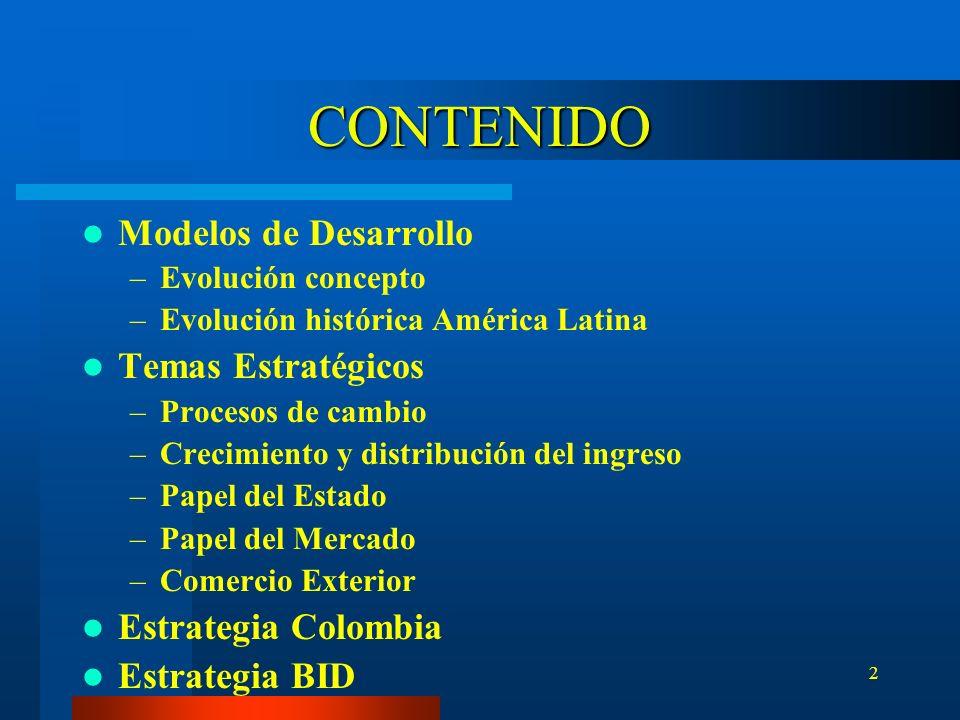 CONTENIDO Modelos de Desarrollo Temas Estratégicos Estrategia Colombia