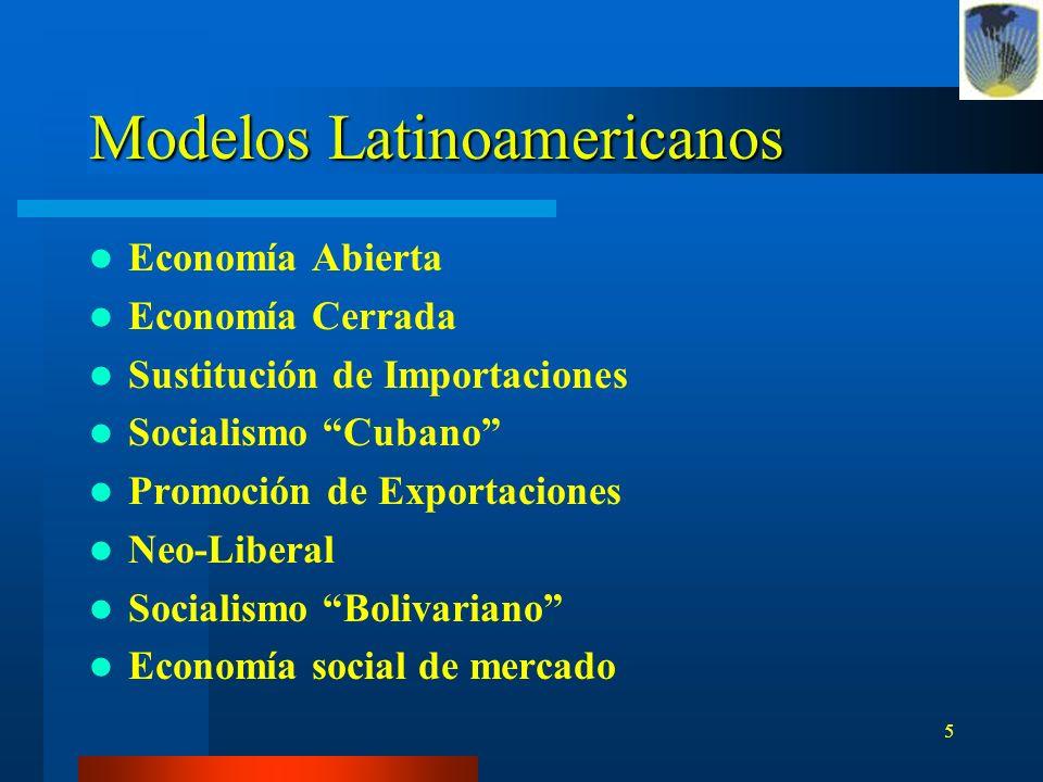 Modelos Latinoamericanos