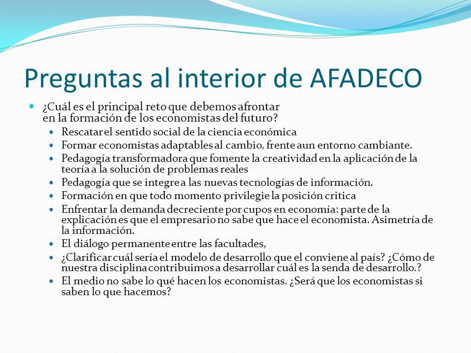 Preguntas al interior de AFADECO