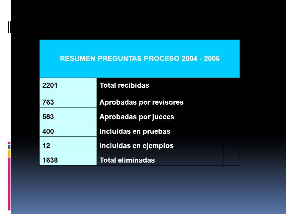 RESUMEN PREGUNTAS PROCESO 2004 - 2006