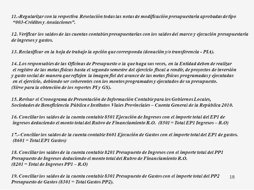 11.-Regularizar con la respectiva Resolución todas las notas de modificación presupuestaria aprobadas de tipo