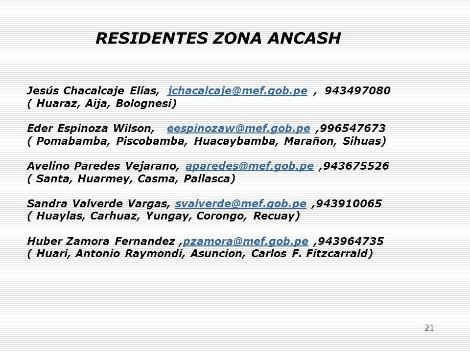 RESIDENTES ZONA ANCASH