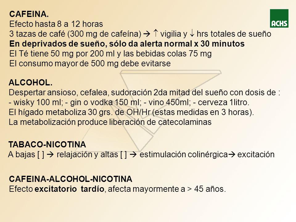 CAFEINA.Efecto hasta 8 a 12 horas. 3 tazas de café (300 mg de cafeína)   vigilia y  hrs totales de sueño.