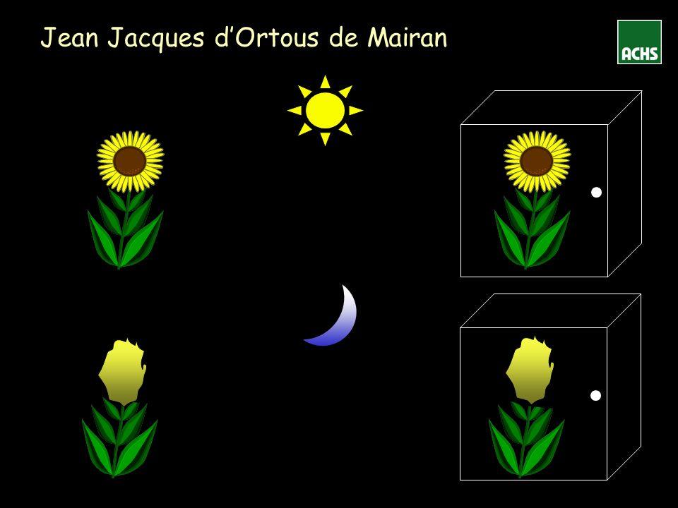 Jean Jacques d'Ortous de Mairan