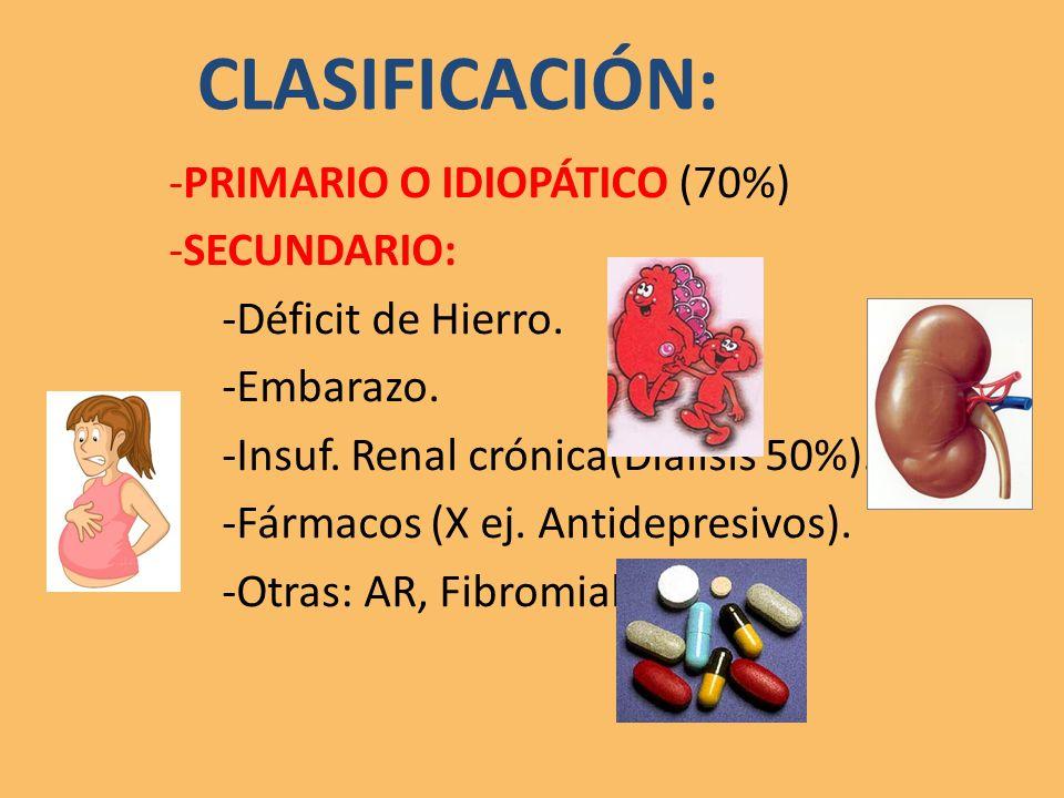 CLASIFICACIÓN: PRIMARIO O IDIOPÁTICO (70%) SECUNDARIO: