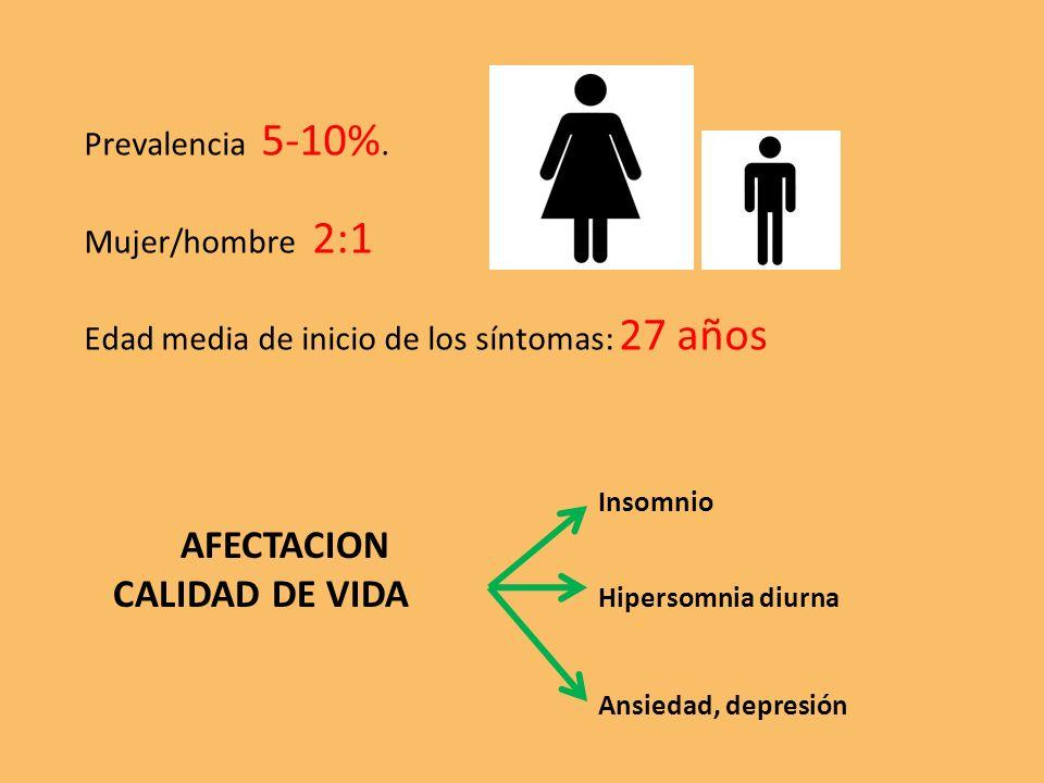 CALIDAD DE VIDA Hipersomnia diurna