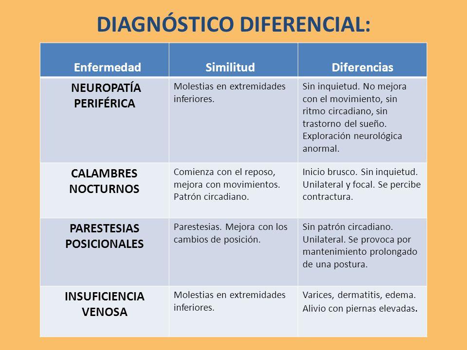 DIAGNÓSTICO DIFERENCIAL: PARESTESIAS POSICIONALES