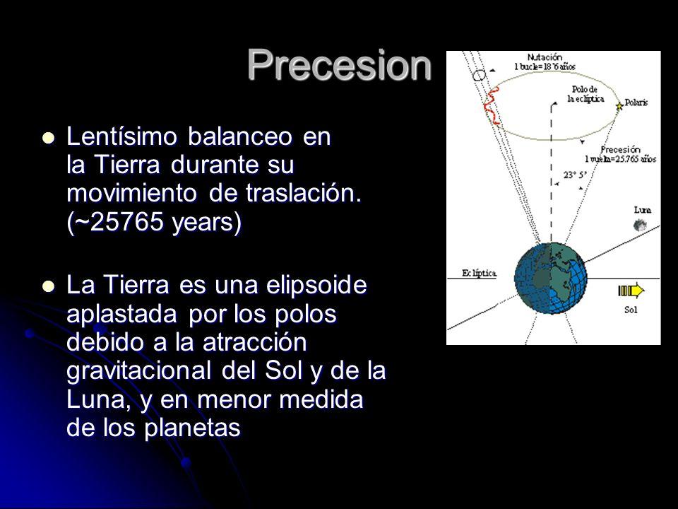 Precesion Lentísimo balanceo en la Tierra durante su movimiento de traslación. (~25765 years)